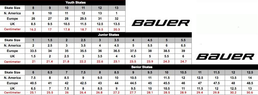 Bauer schaatsen maattabel